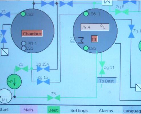 Ekran panelu operatorskiego